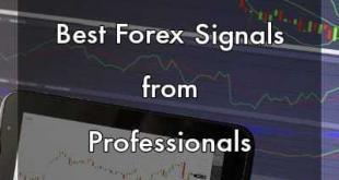 Best Signals